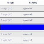 Buat duit online MUDAH bersama Trivago