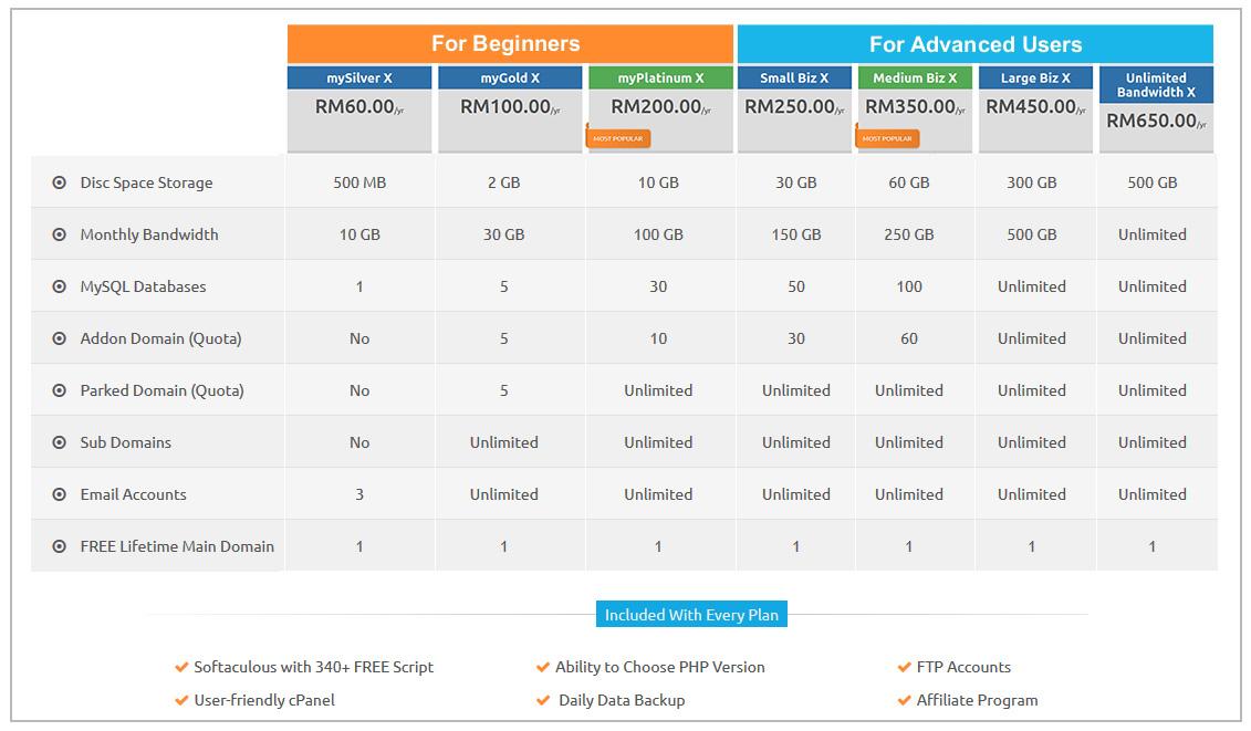 harga-domain-dan-hosting