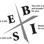 Kemahiran asas untuk mereka yang ingin menjadi seorang freelancer